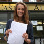 GCSE Results 2014